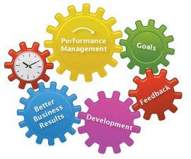 Evaluating the Women Entrepreneurship Training Programme